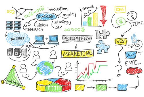 Strategi och mål
