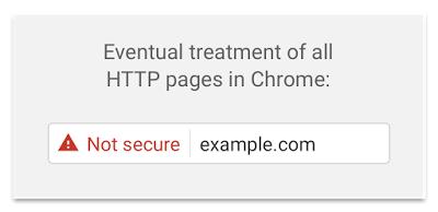 Chrome utan SSL
